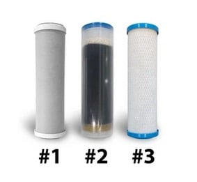 Aqualiv Water System replacement filters